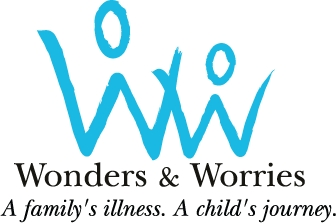Wonders and Worries